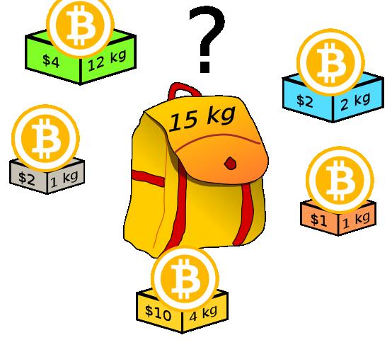 Задача: уложить как можно большее число ценных вещей в рюкзак при условии, что вместимость рюкзака ограничена