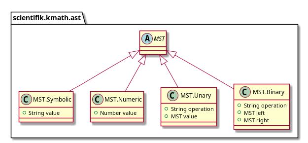 Опыт оптимизации вычислений через динамическую генерацию байт-кода JVM