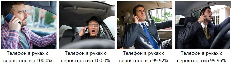 Детекция мобильного телефона в руках водителя ТС