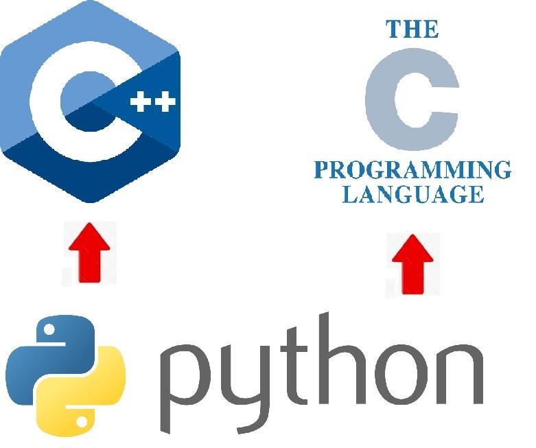 C/C++ из Python (boost)