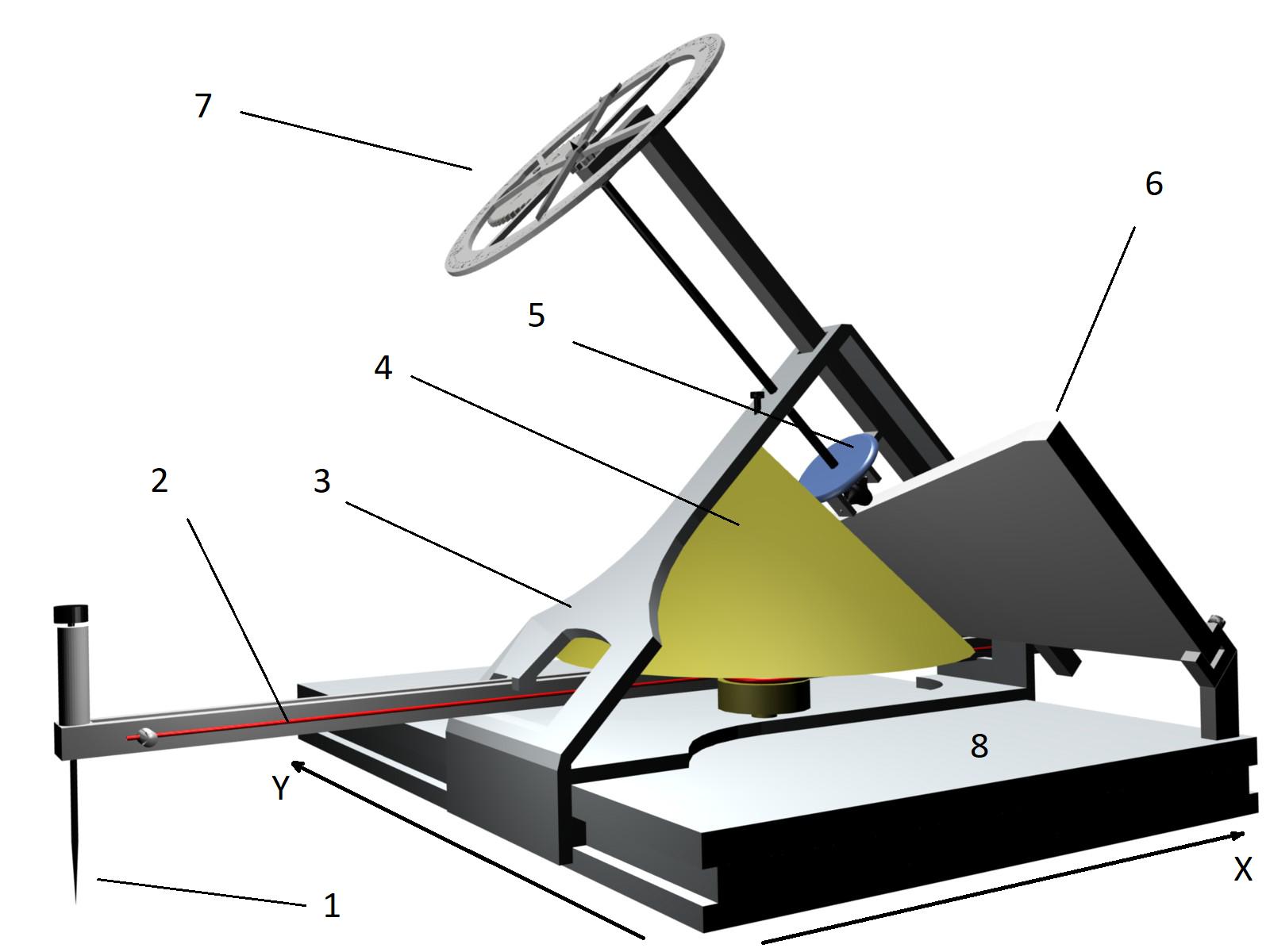 planimetr_3D