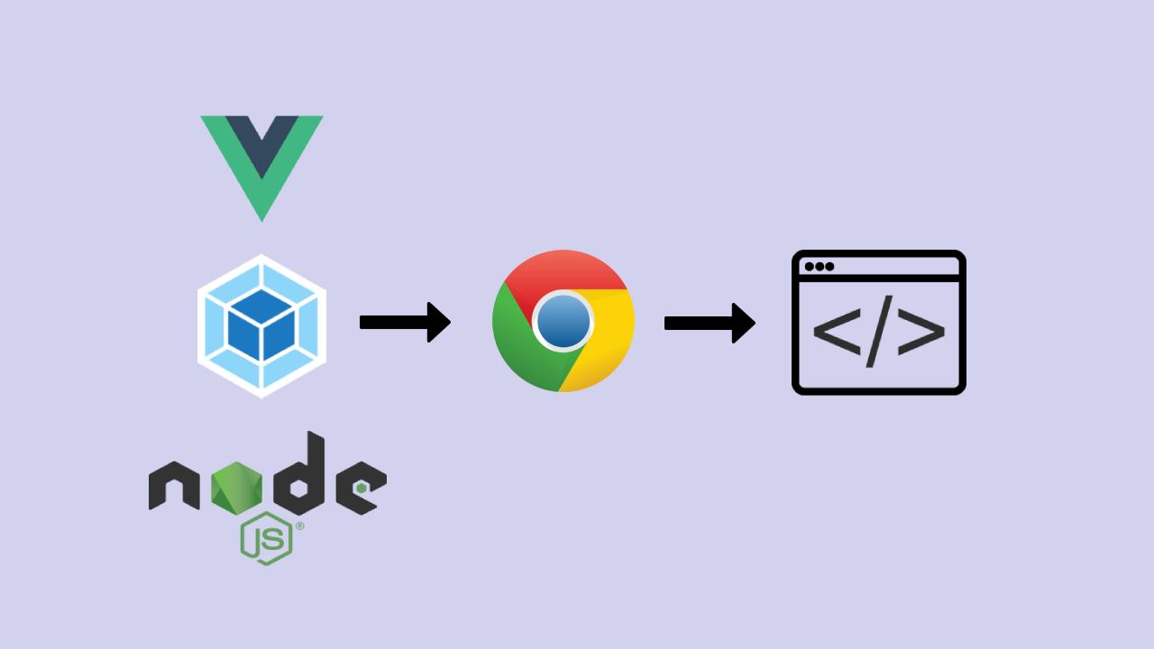 [Из песочницы] Как я сделал удобной разработку на Vue.js с server-side рендерингом
