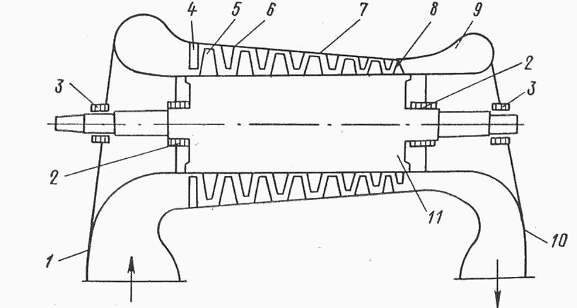 Оптимизация многоступенчатых компрессоров по энергозатратам на адиабатическое сжатие газа