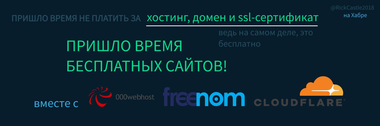 Пришло время бесплатных сайтов — IT-МИР. ПОМОЩЬ В IT-МИРЕ 2020