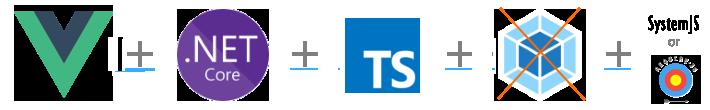 RequireJS для приложений Vue.js + Asp.NETCore + TypeScript