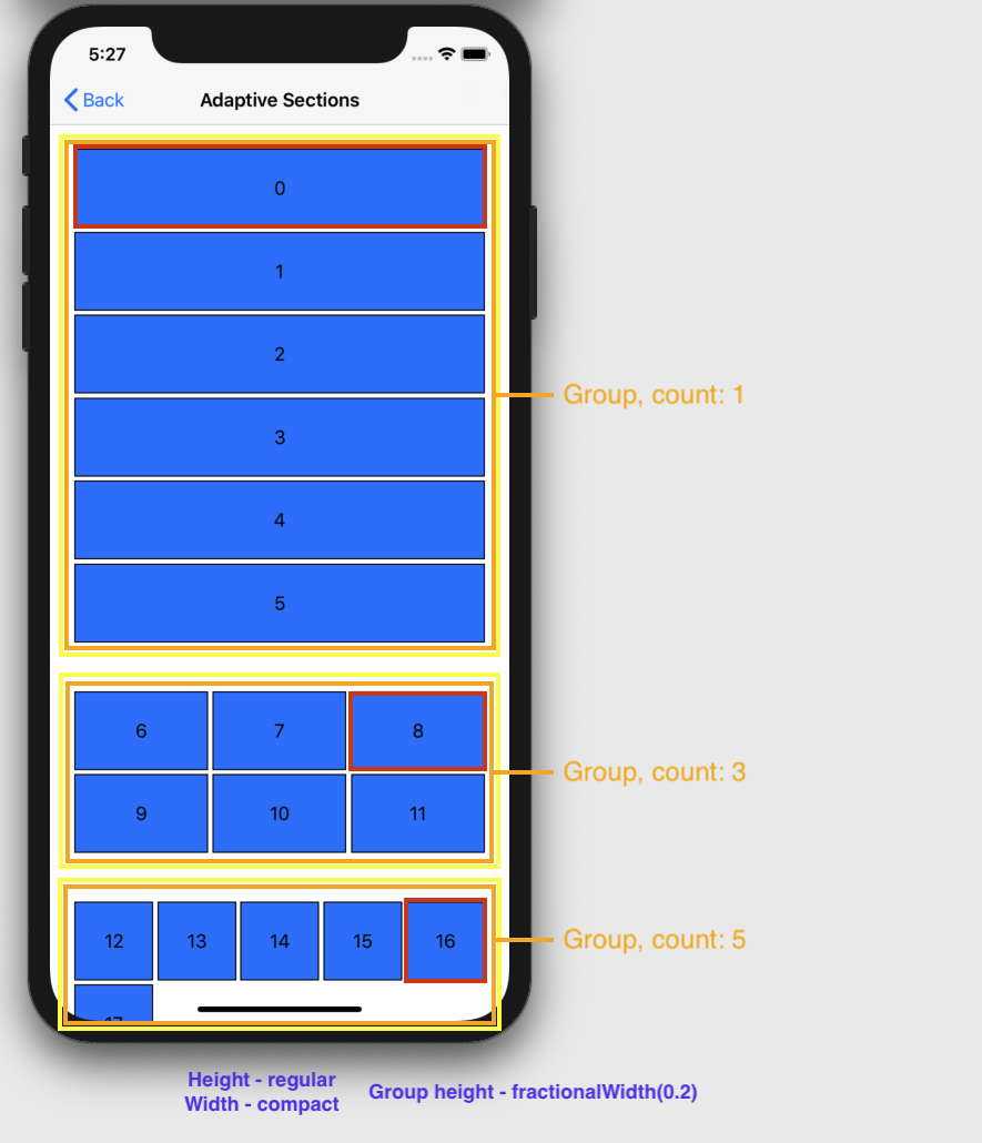 Compositional Layout в iOS 13. Основы — IT-МИР. ПОМОЩЬ В IT-МИРЕ 2020