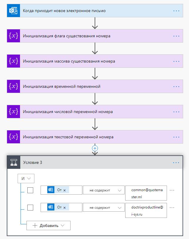 Power Automate VS Logic Apps. Кейсы Power Automate — IT-МИР. ПОМОЩЬ В IT-МИРЕ 2021