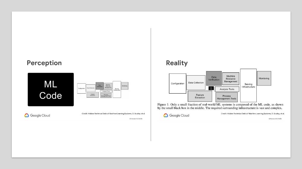 Перевод Разворачиваем модель машинного обучения с Docker  Часть 1