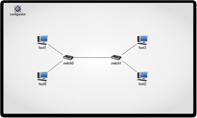 IPv4NetworkConfigurator: clear network