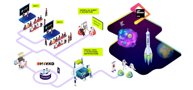 Почему онлайн-конференция по управлению знаниями — это не скучно