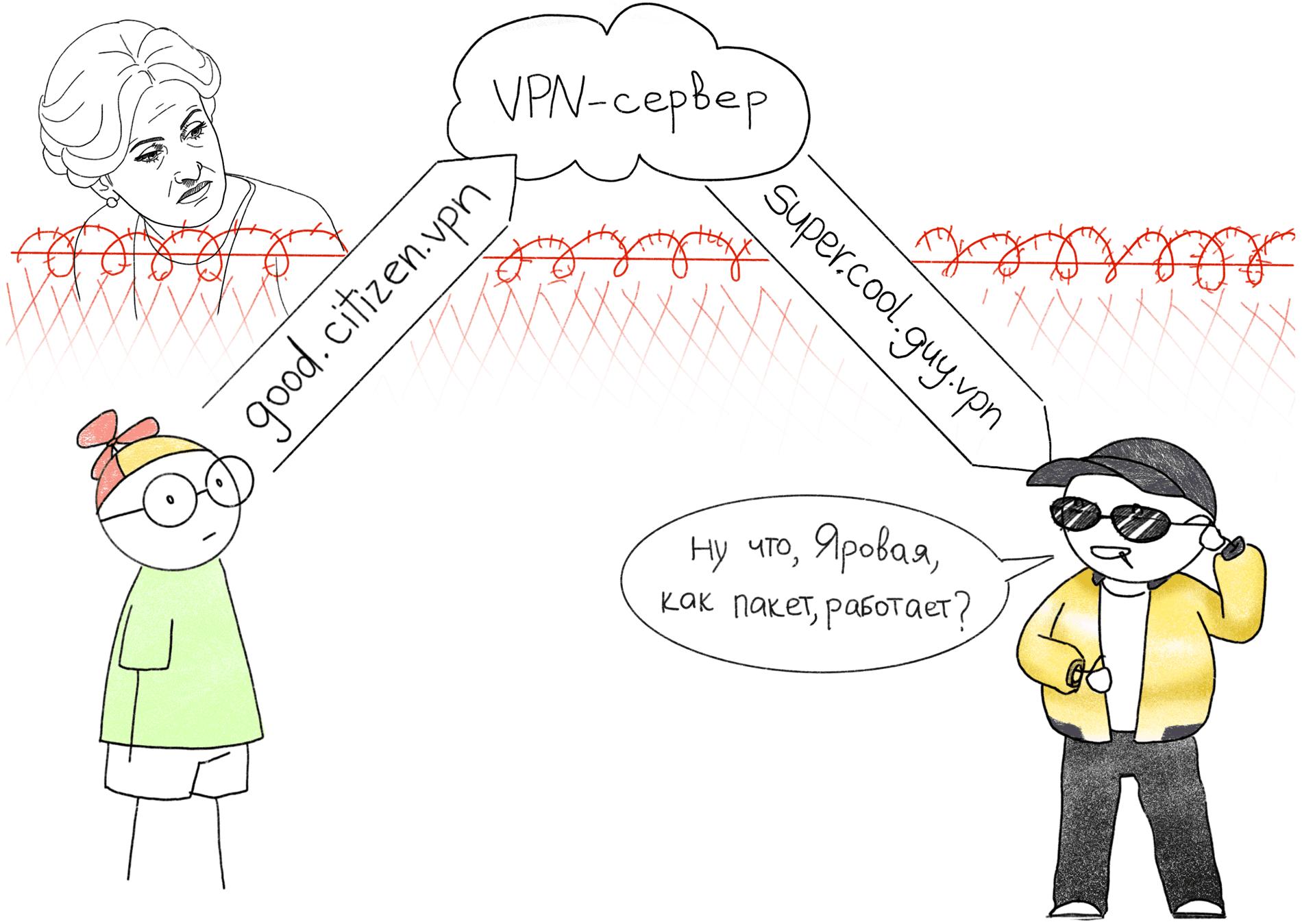 Двойной VPN в один клик. Как легко разделить IP-адрес точки входа и выхода