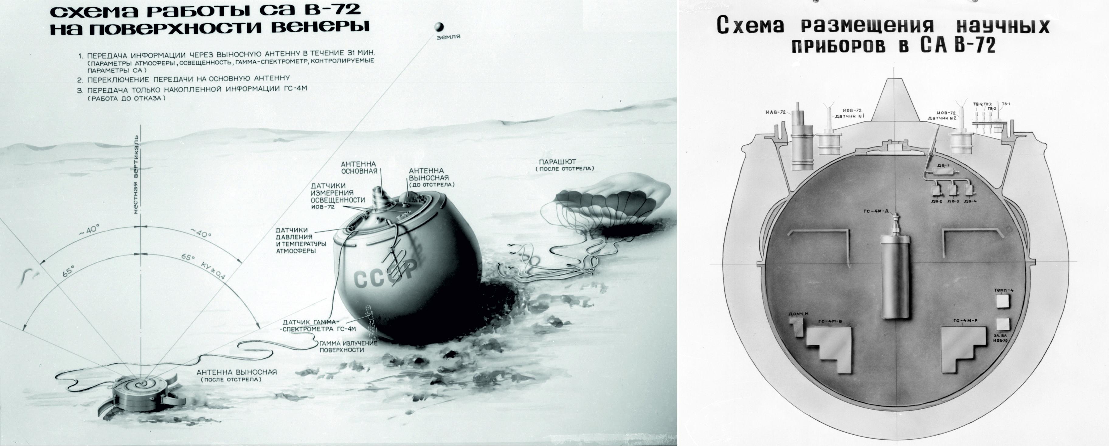 Возвращение советской станции. Анализ и документы