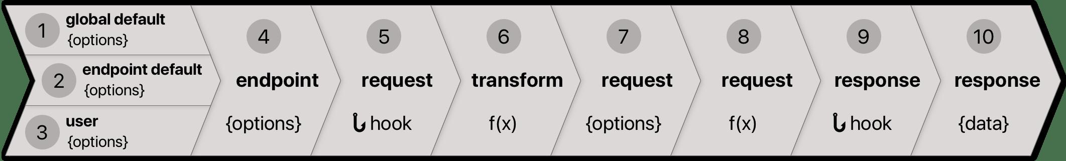 От 48k до 10 строк кода — история GitHub JavaScript SDK — IT-МИР. ПОМОЩЬ В IT-МИРЕ 2020