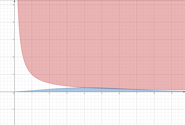 Биномиальное и нормальное распределения вероятности