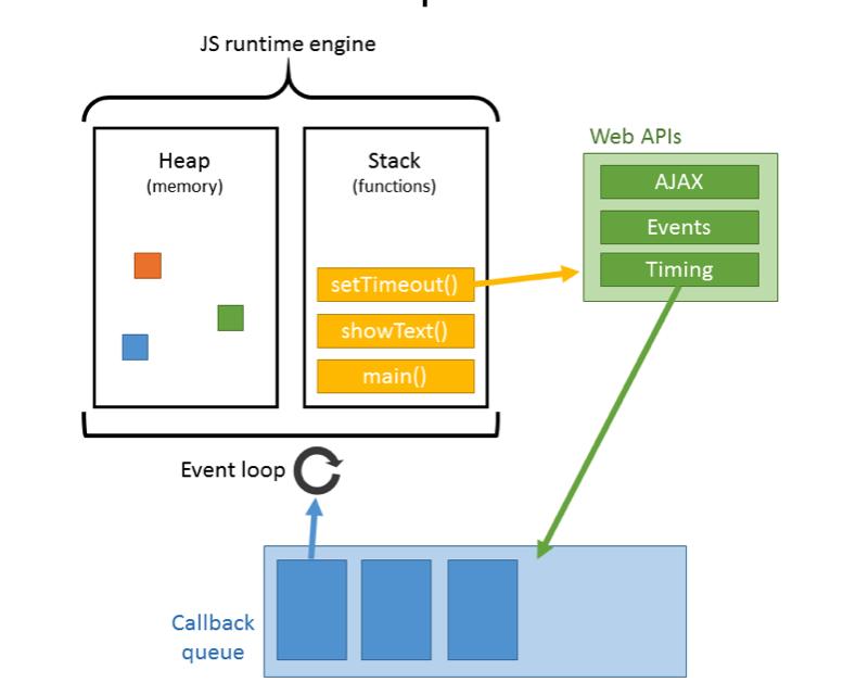 Websocketsubject Angular 6