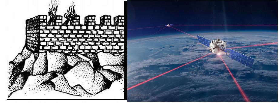 Краткая история оптической связи  от Древней Греции к спутникам Маска