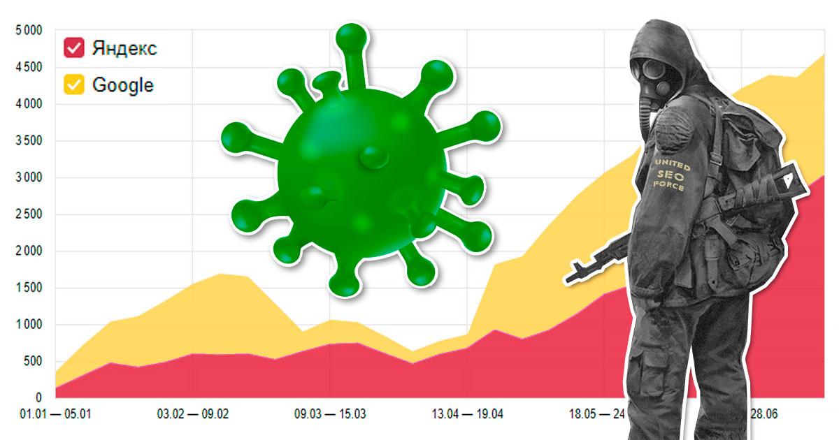 Как 16 разных бизнесов справляются с «корона-кризисом» с помощью SEO