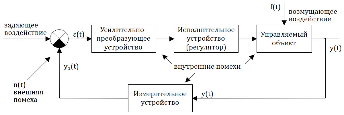 Математическая девушка модель работы системы управления работа по веб камере моделью в приволжск