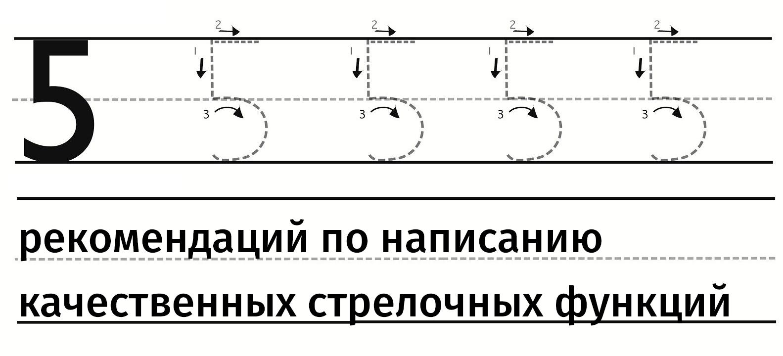 [Перевод] 5 рекомендаций по написанию качественных стрелочных функций