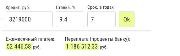 Сколько людей взяло кредит в россии онлайн заявка на кредит в смоленске сбербанк