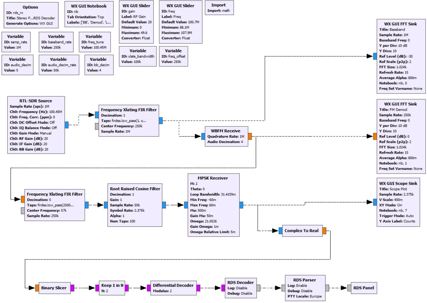 Software Defined Radio — как это работает? Часть 8 / Хабр