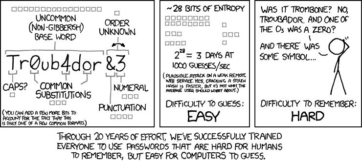Из песочницы Новая версия ЧАВО для выбора паролей и правил создания систем аутентификации от NIST