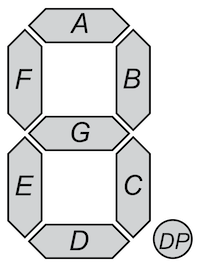 Figure 4: The individual segments of a display.