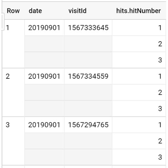 Как выгружать данные с вложенной структурой из Google BigQuery на примере пользовательских параметров Google Analytics