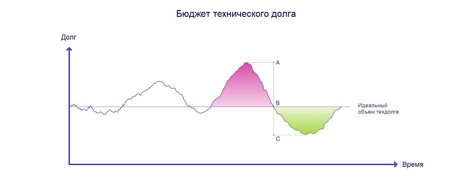 кредит 24 money banki ru