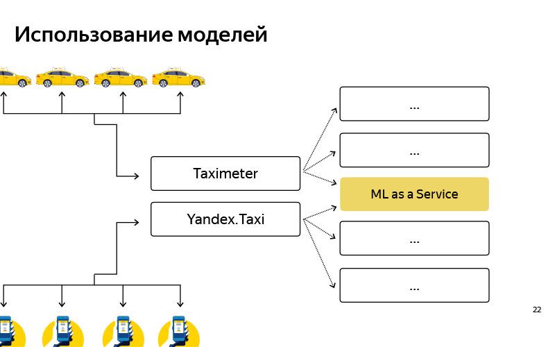 Работа яндекс модель требуются актеры москва