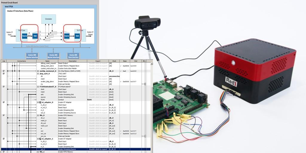 Первые опыты использования потокового протокола на примере связи ЦП и процессора в ПЛИС комплекса REDD
