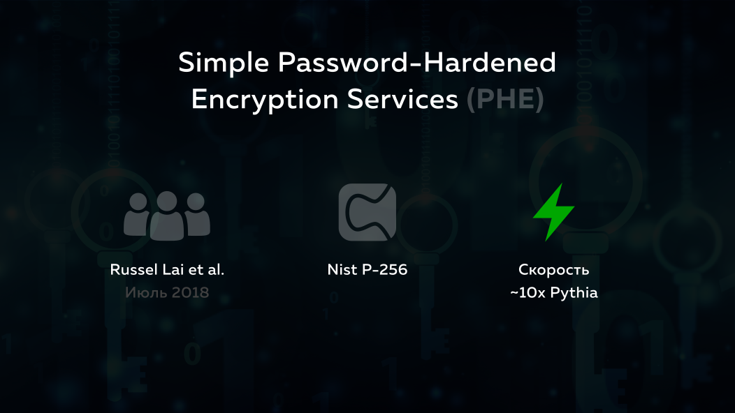 Slide 37.2.  Simple Password-Hardened Encryption Services (PHE)