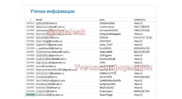 Данные 500 тыс. пользователей портала поиска работы «Job in Moscow Ru», включая пароли в открытом виде, утекли в сеть