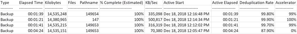 Дедупликация бекапов в объектное S3-хранилище