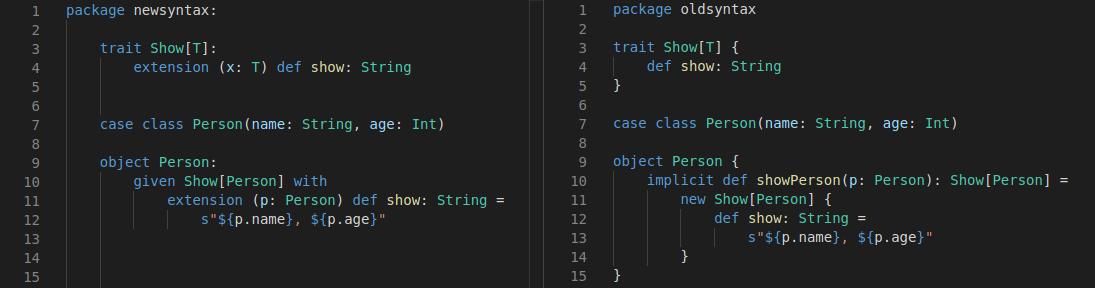 [Перевод] Scala 3: избавление от implicit. Тайпклассы