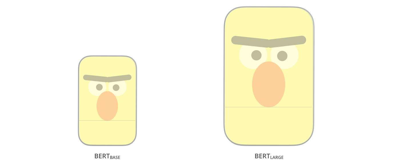 bert-base-bert-large