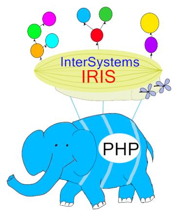 PHP-модуль для работы с иерархическими данными в БД InterSystems IRIS
