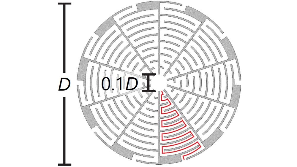 Низкочастотный резонанс в лабиринте: польза и вред от увеличения звуковой мощности в 200 раз
