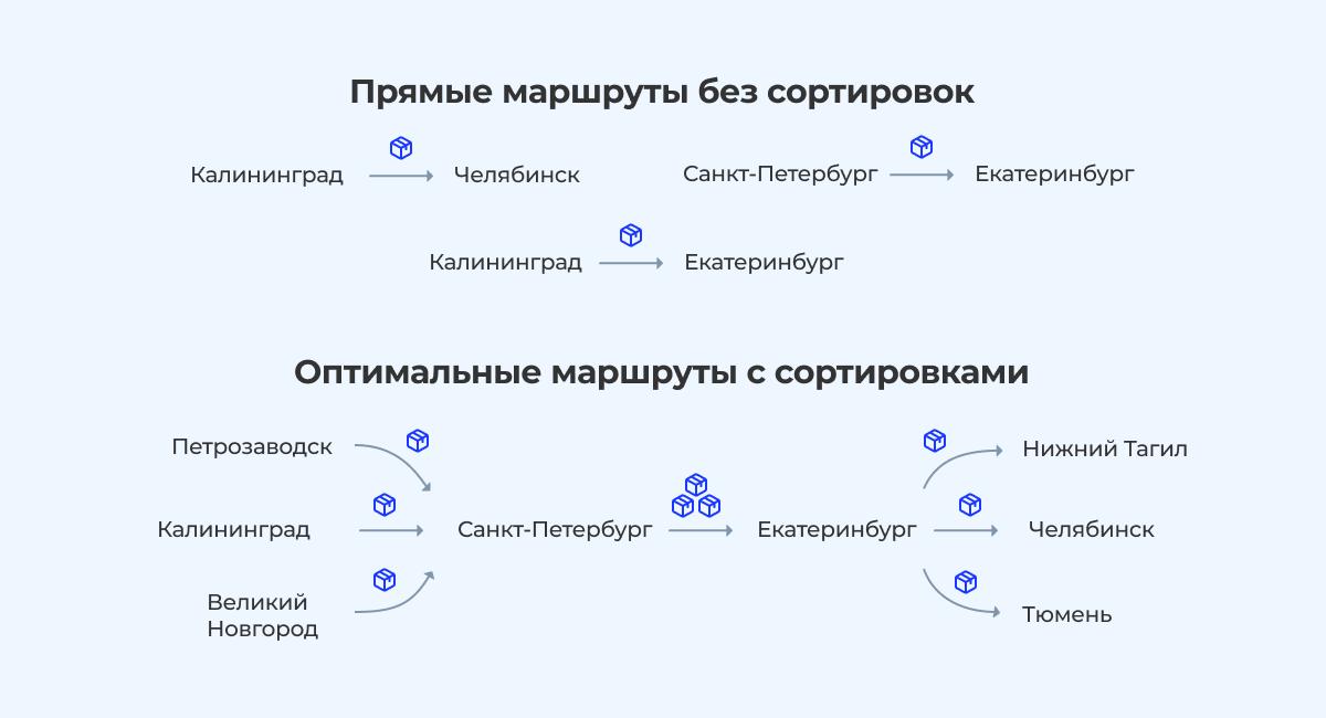 Девушка модель работы почты россии работа онлайн буй