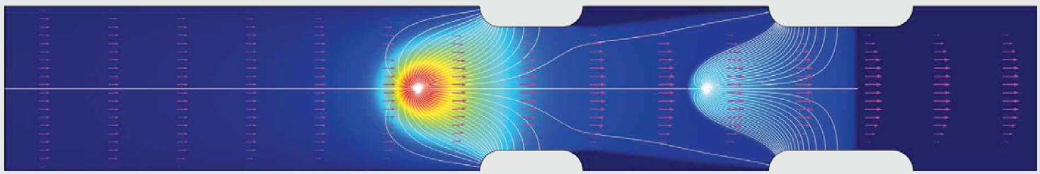 Визуализация результатов моделирования. Показано распределение электрического потенциала, вектора скорости и линии тока для потоков ионов