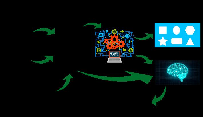 Кластеризация и классификация больших Текстовых данных с помощью машинного обучения на Java. Статья #2 — Алгоритмы