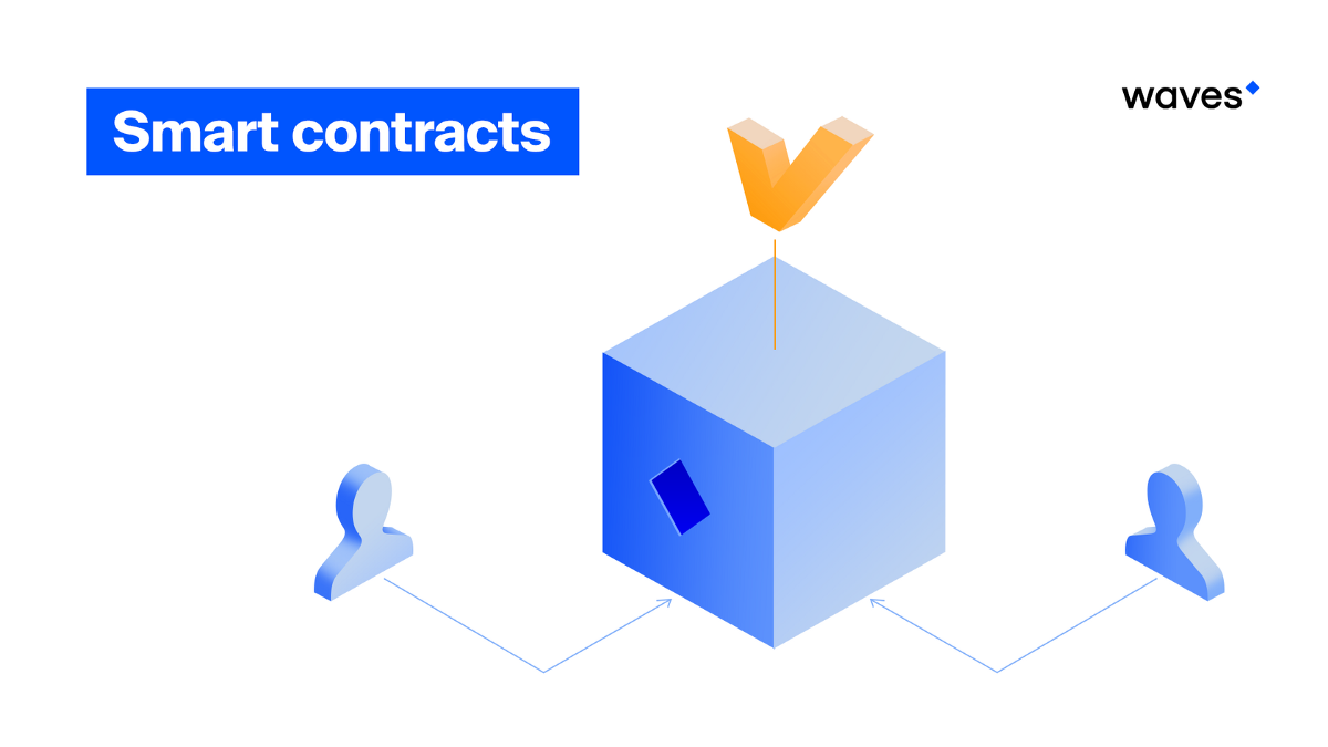 Smart Contracts Waves. The first experiment was