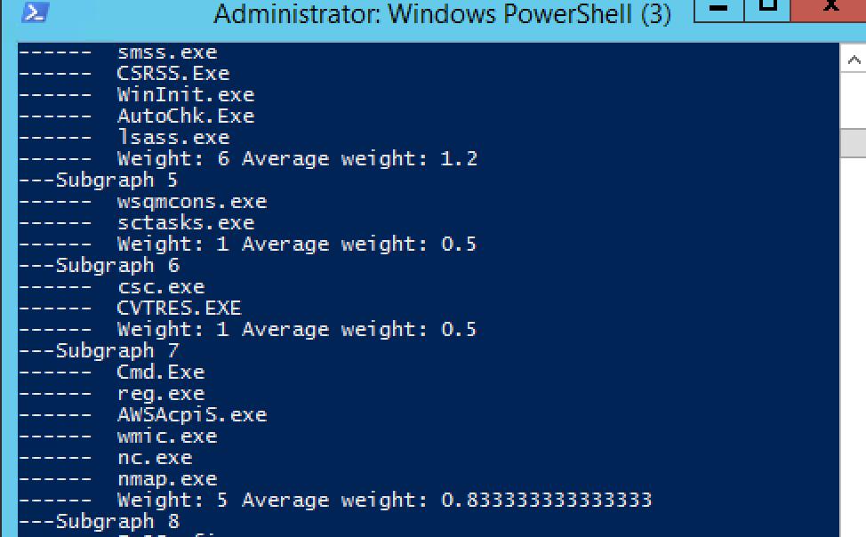 Алгоритм весов подграфов в действии: интересное окружение с низким весом подграфа 7