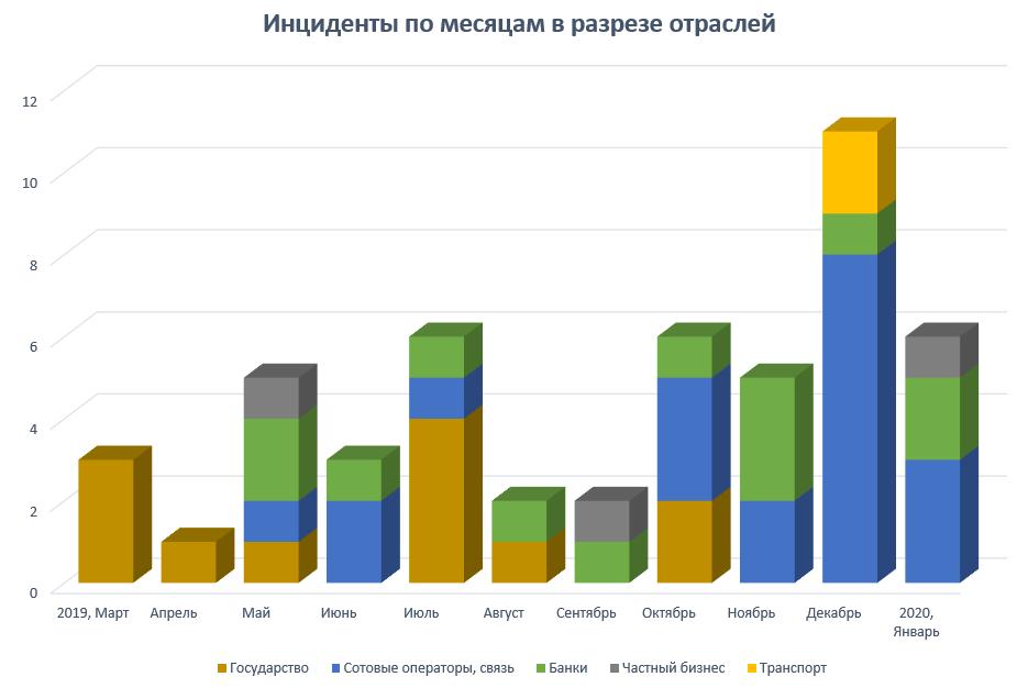 Поймать и наказать: как в России наказывают за незаконную торговлю данными