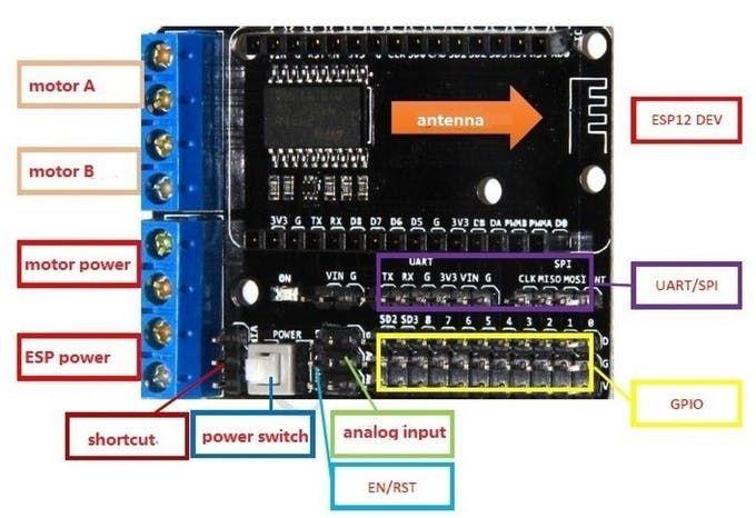 Самоходная платформа на МК esp8266 с micropython — IT-МИР. ПОМОЩЬ В IT-МИРЕ 2021