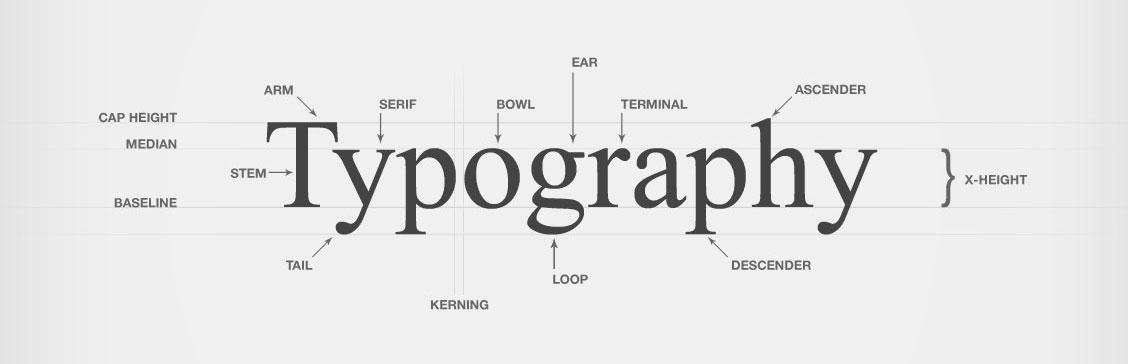 Типографика и современный CSS