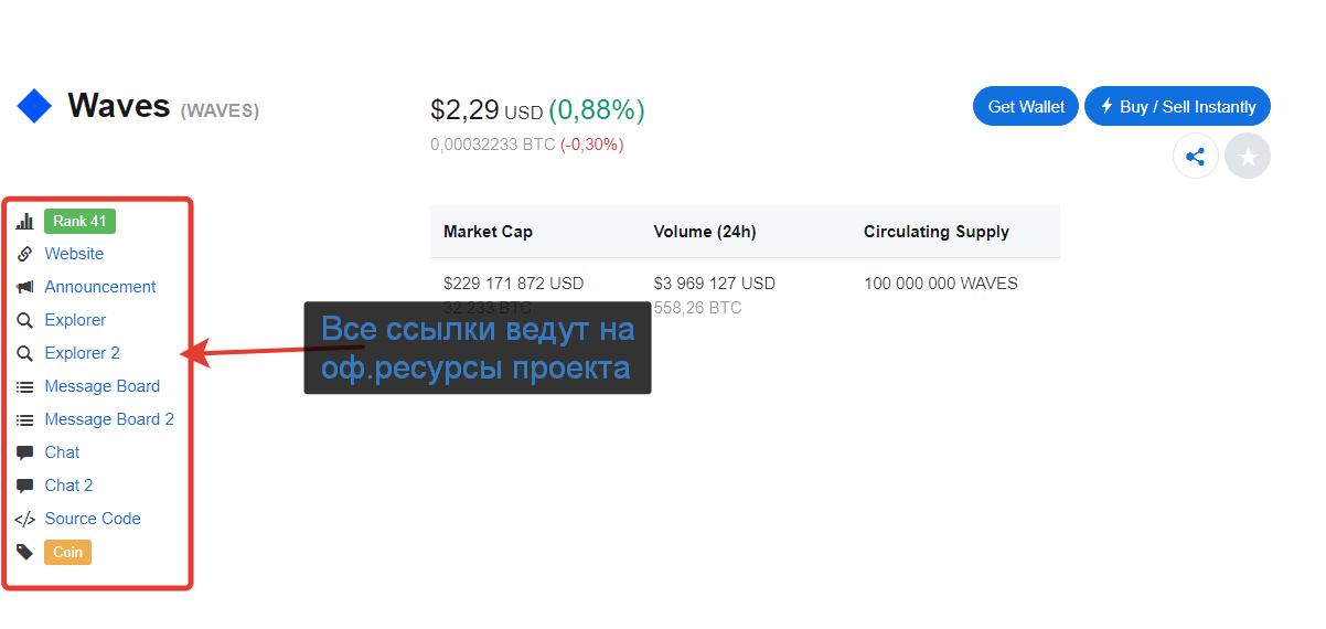 CoinMarketCap - платформа для отслеживания криптовалют