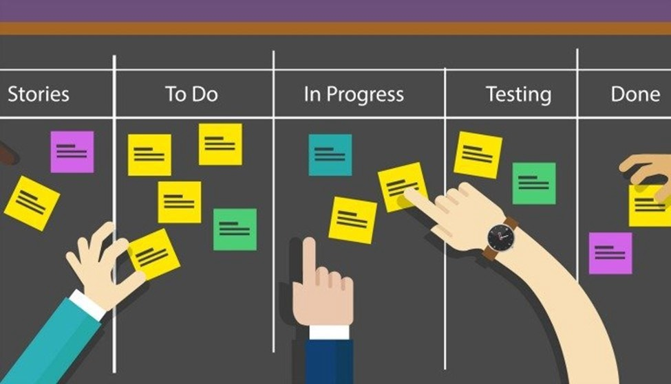 Automation testing and Agile