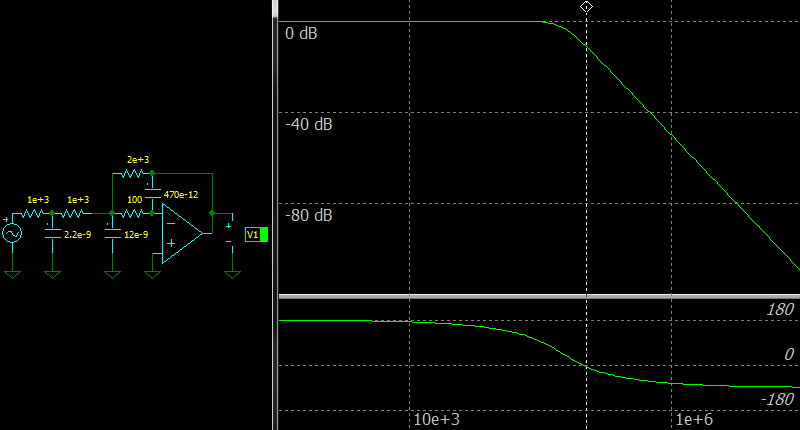 Third Order Multiple Feedback Low-pass Filter, Frequency response
