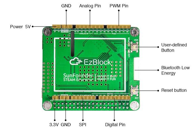 Ezblock Pi — программирование без программирования, в этот раз для фанатов Raspberry Pi